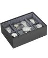 cutie de pastrat ceasurile