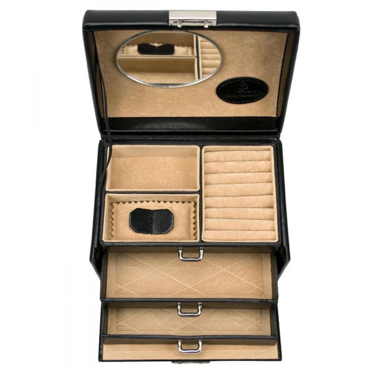 cutii bijuterii securizate